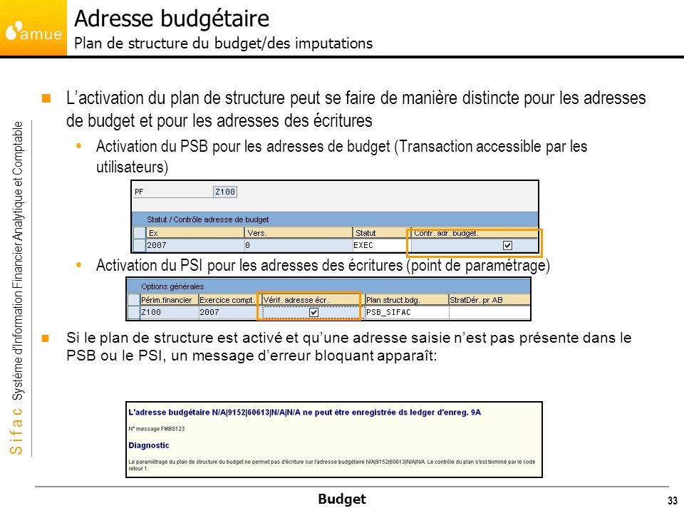 Adresse budgétaire Plan de structure du budget/des imputations