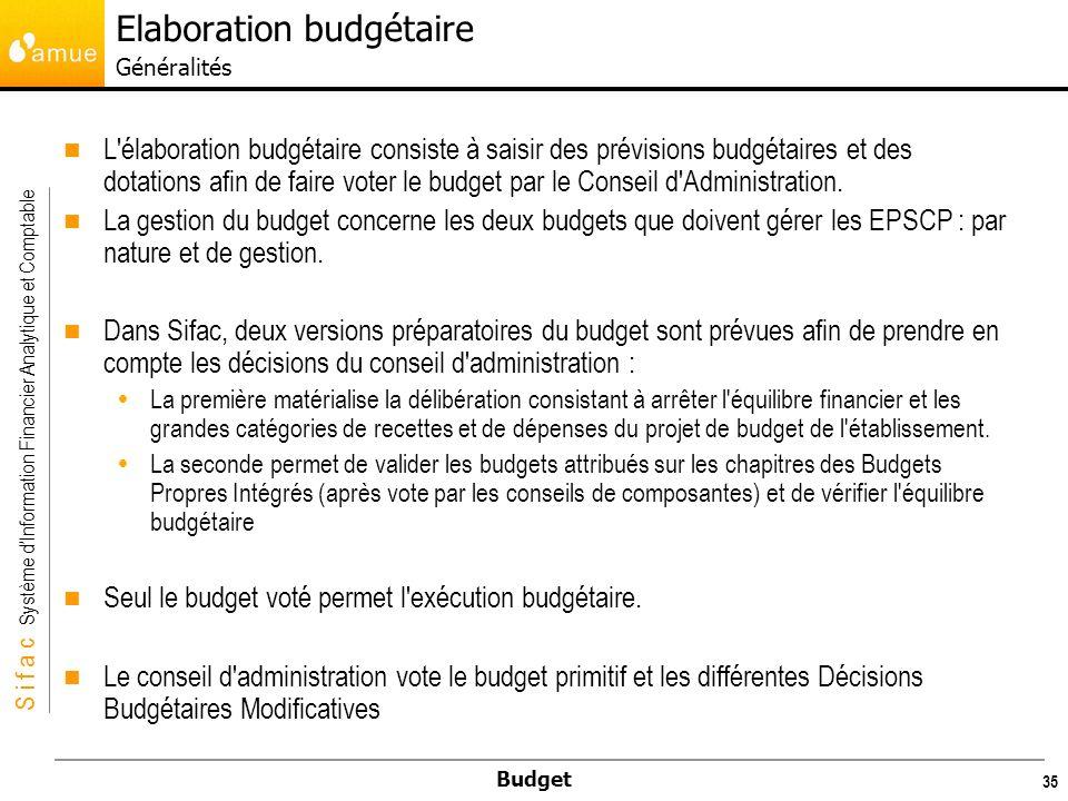 Elaboration budgétaire Généralités