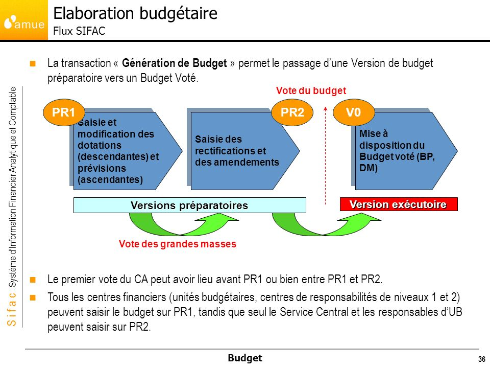 Elaboration budgétaire Flux SIFAC