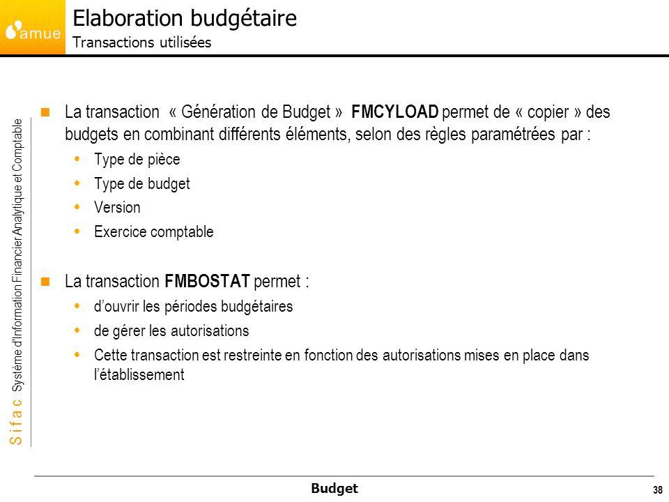 Elaboration budgétaire Transactions utilisées
