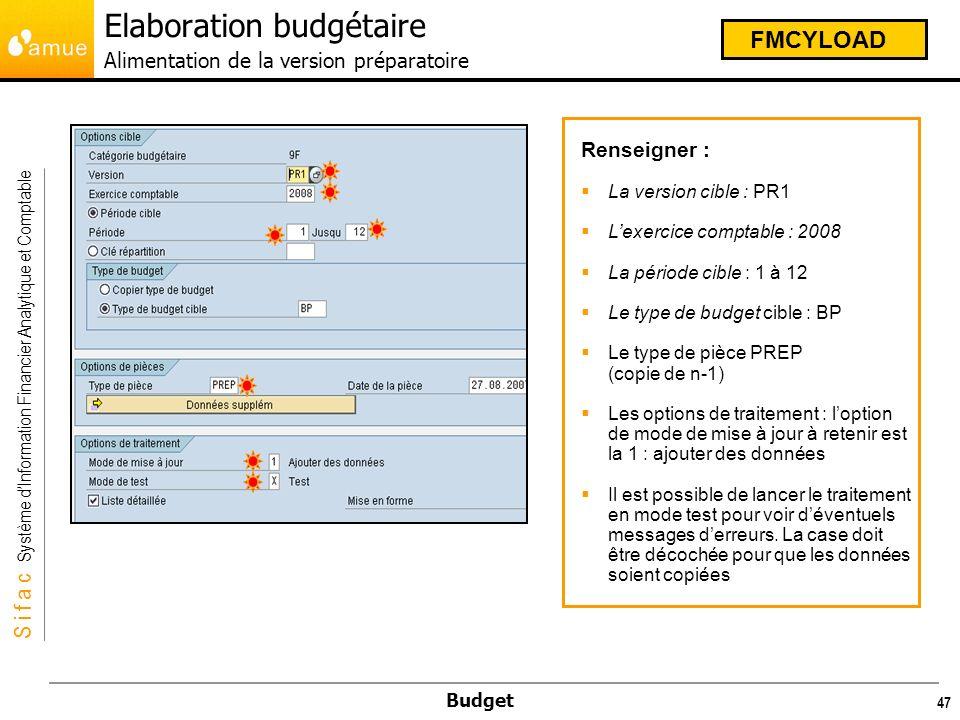 Elaboration budgétaire Alimentation de la version préparatoire