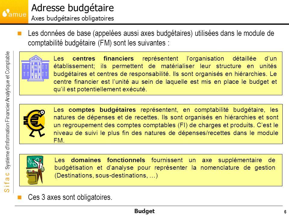 Adresse budgétaire Axes budgétaires obligatoires
