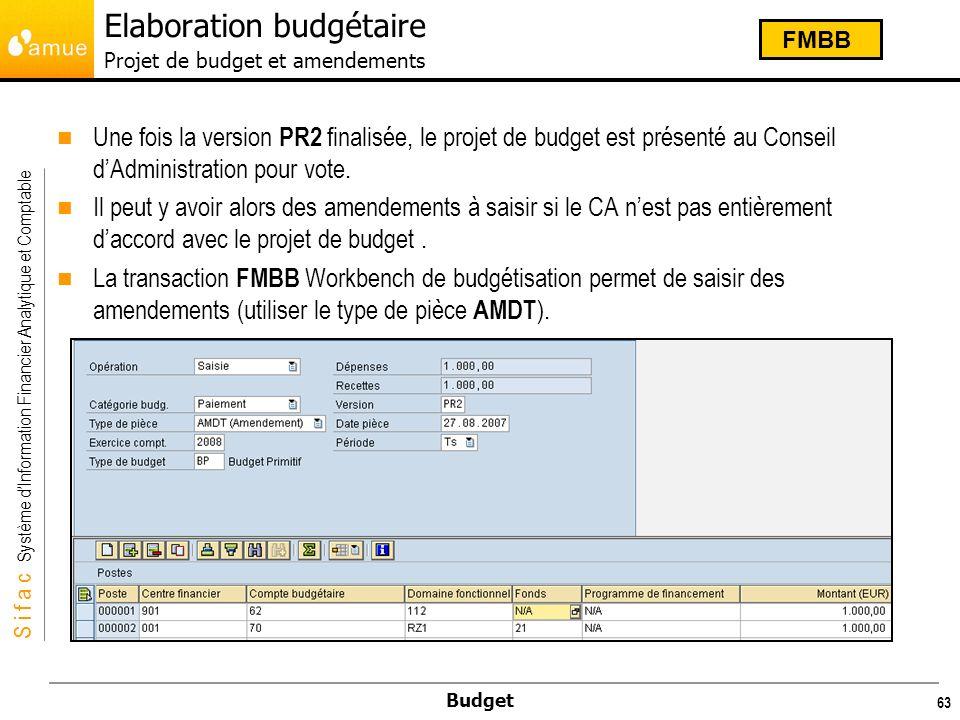 Elaboration budgétaire Projet de budget et amendements