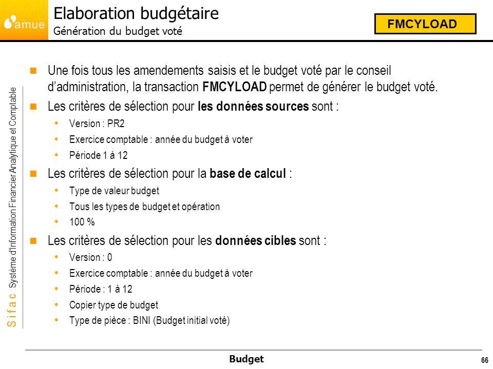 Elaboration budgétaire Génération du budget voté
