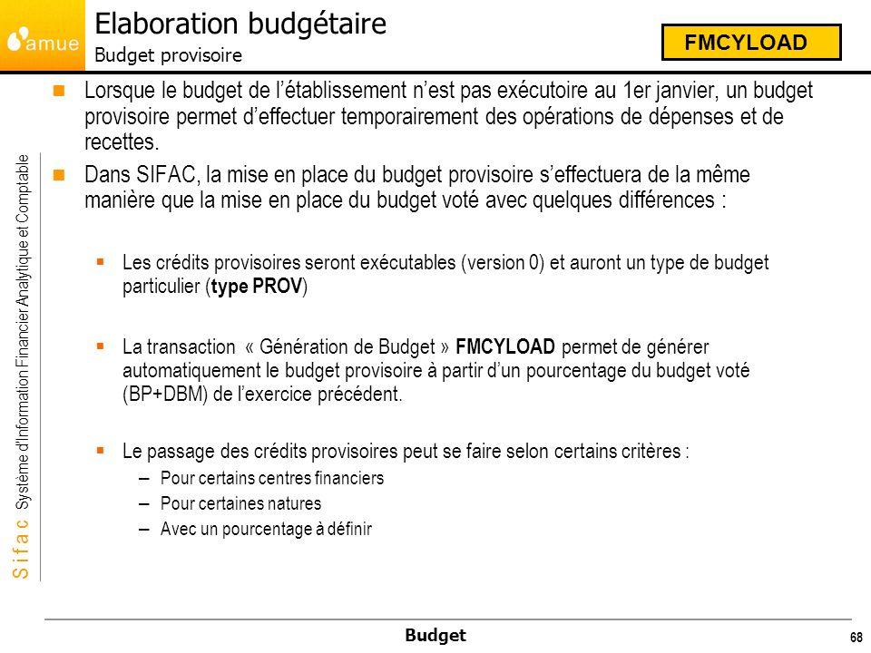 Elaboration budgétaire Budget provisoire