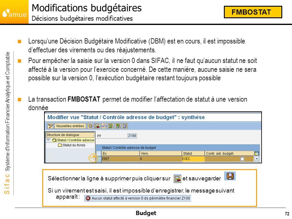 Modifications budgétaires Décisions budgétaires modificatives