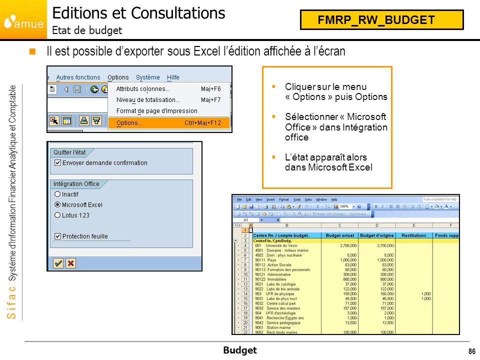 Editions et Consultations Etat de budget