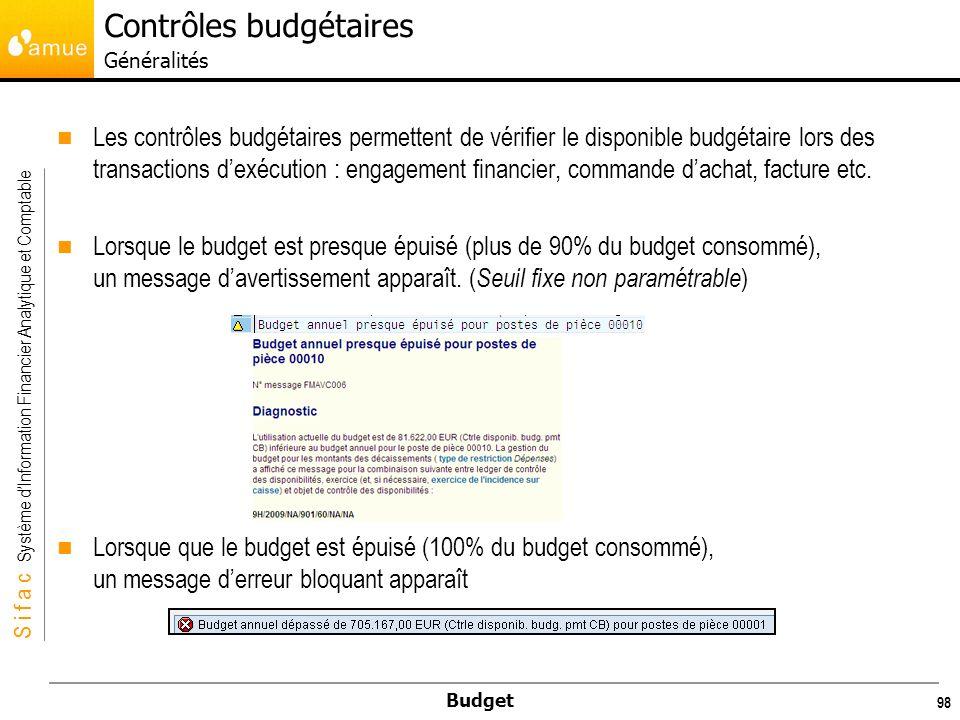 Contrôles budgétaires Généralités