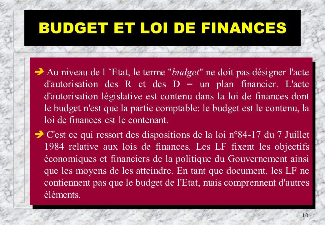 BUDGET ET LOI DE FINANCES