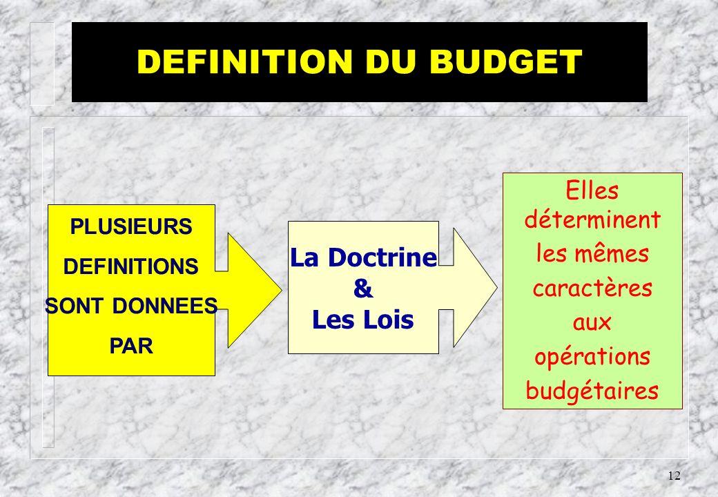 DEFINITION DU BUDGET La Doctrine & Les Lois Elles déterminent