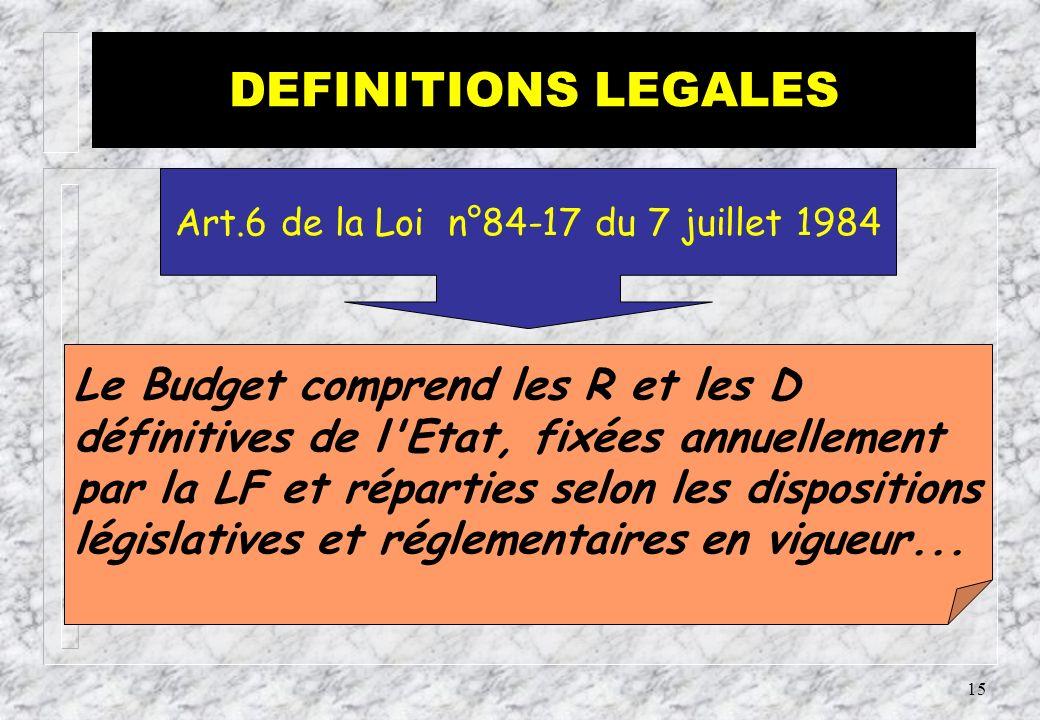 Art.6 de la Loi n°84-17 du 7 juillet 1984