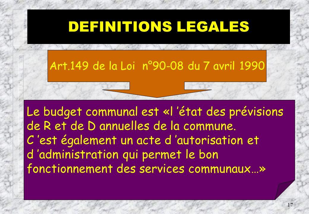 Art.149 de la Loi n°90-08 du 7 avril 1990