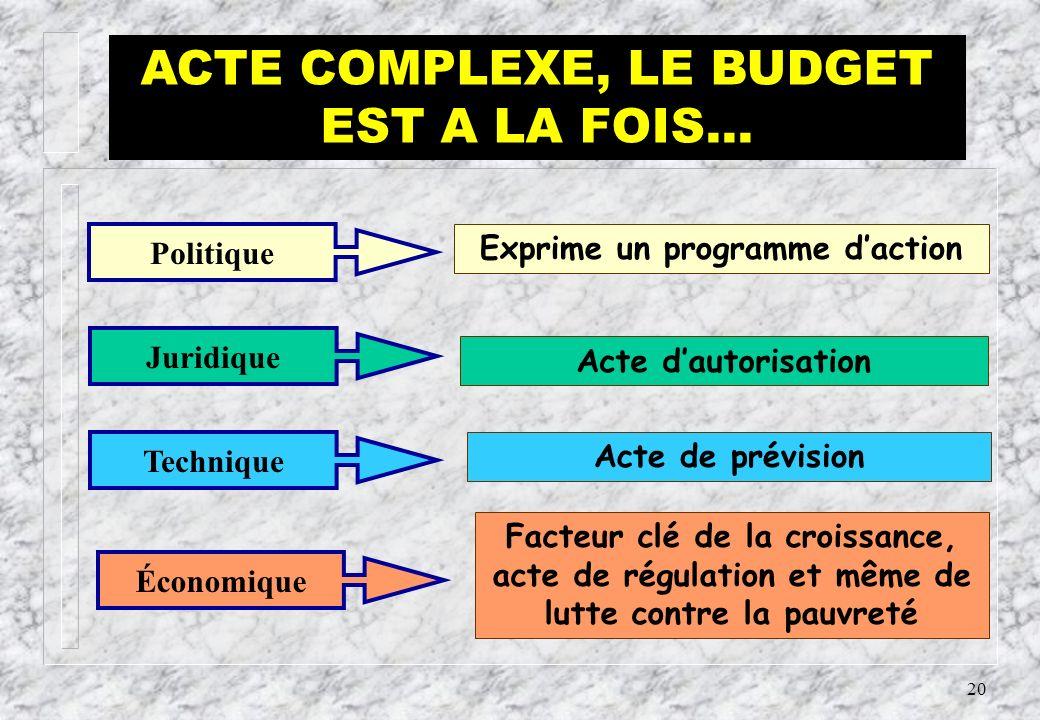 ACTE COMPLEXE, LE BUDGET EST A LA FOIS… Exprime un programme d'action