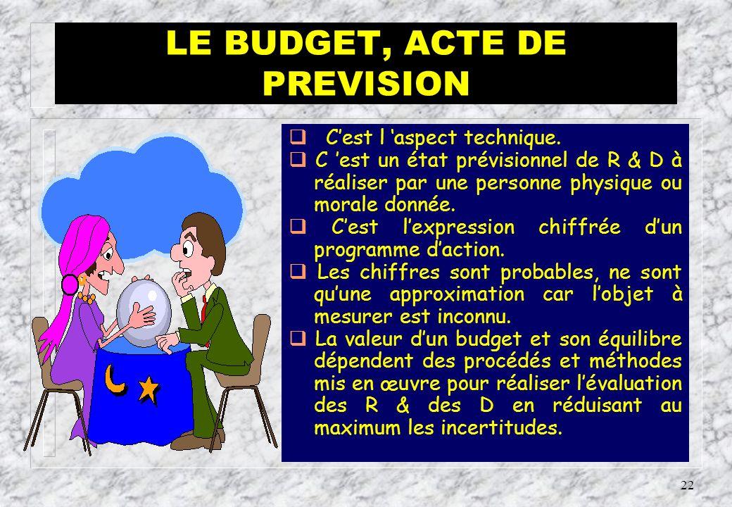 LE BUDGET, ACTE DE PREVISION