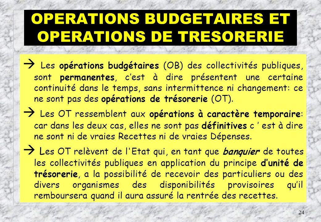 OPERATIONS BUDGETAIRES ET OPERATIONS DE TRESORERIE
