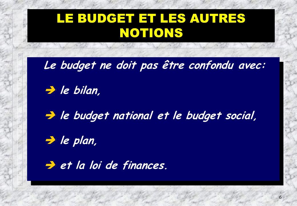LE BUDGET ET LES AUTRES NOTIONS