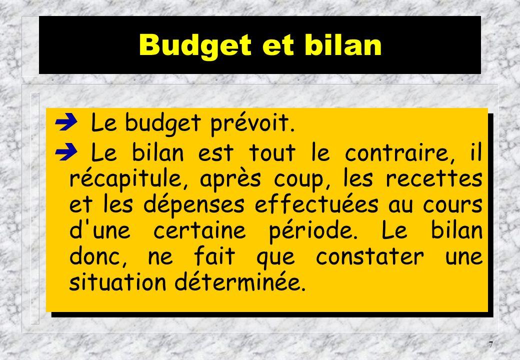 Budget et bilan  Le budget prévoit.