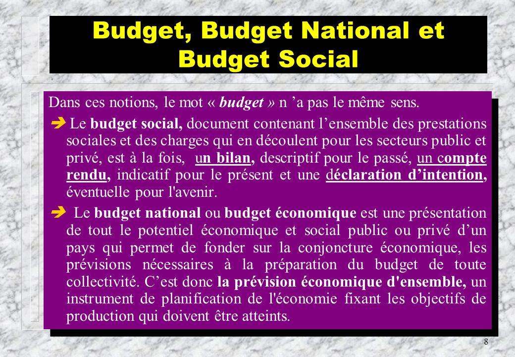 Budget, Budget National et Budget Social