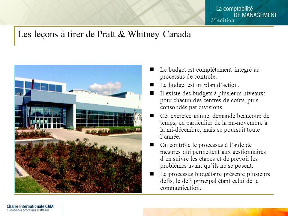 Les leçons à tirer de Pratt & Whitney Canada