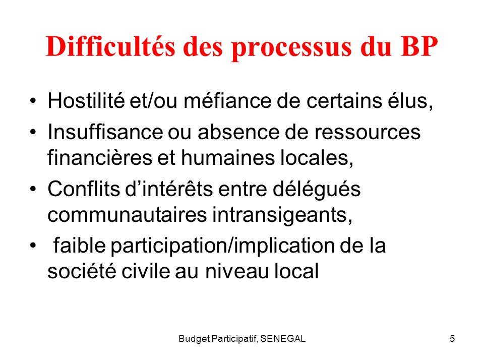 Difficultés des processus du BP