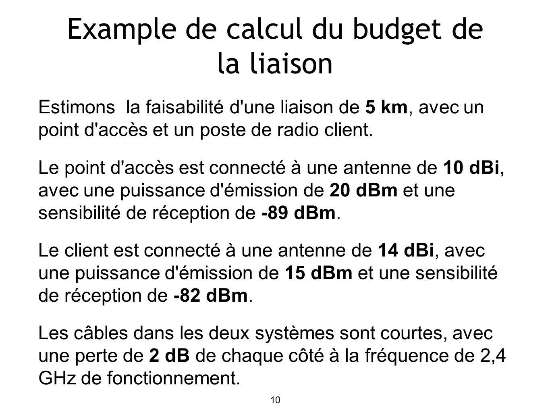 Example de calcul du budget de la liaison