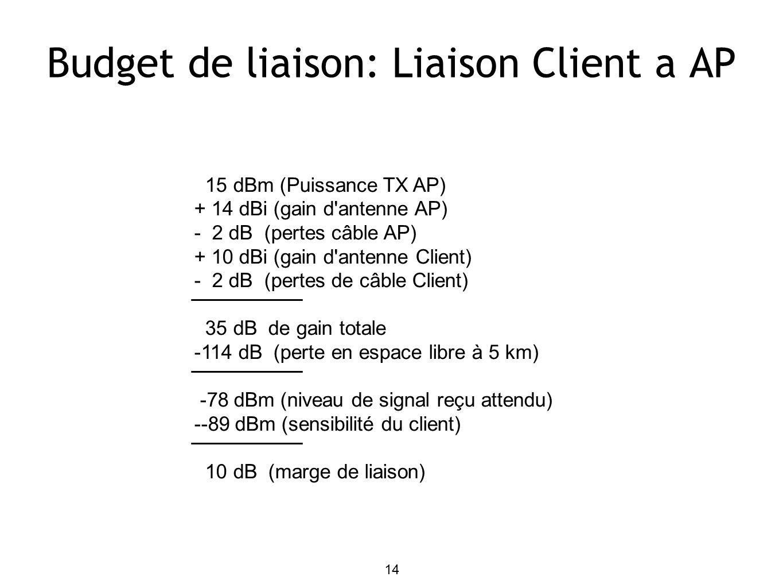 Budget de liaison: Liaison Client a AP