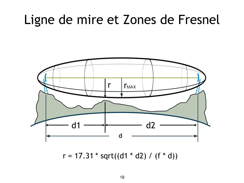 Ligne de mire et Zones de Fresnel