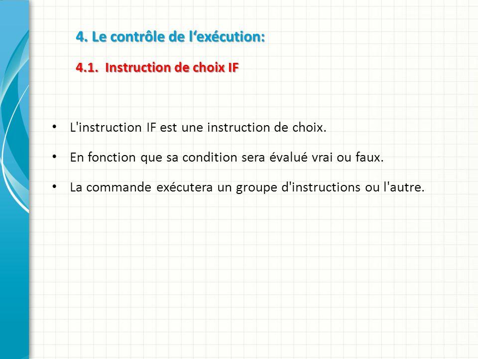 4. Le contrôle de l'exécution: