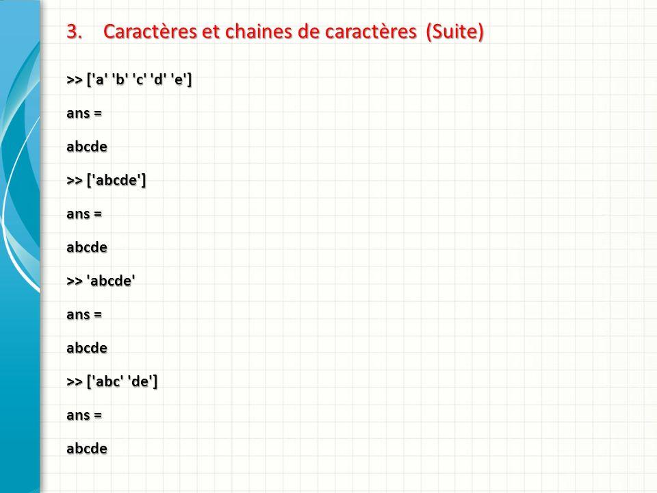 Caractères et chaines de caractères (Suite)