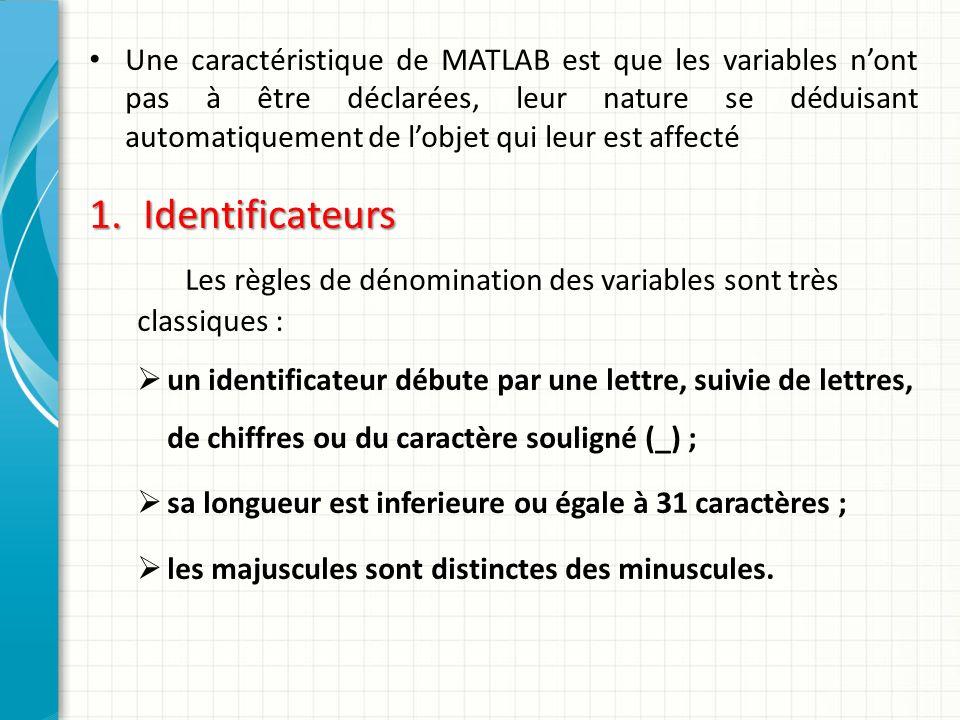Les règles de dénomination des variables sont très classiques :