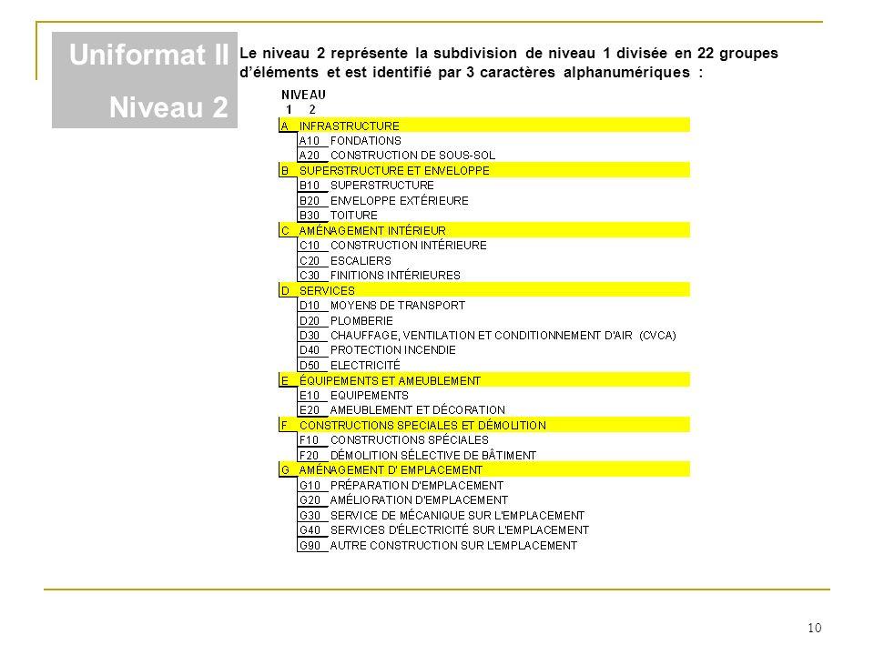 Uniformat II Niveau 2.