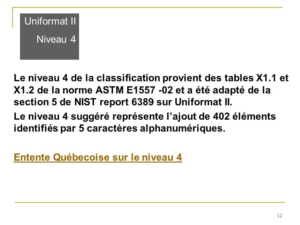 Uniformat II Niveau 4.