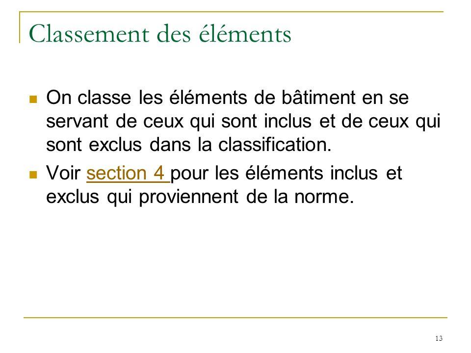 Classement des éléments
