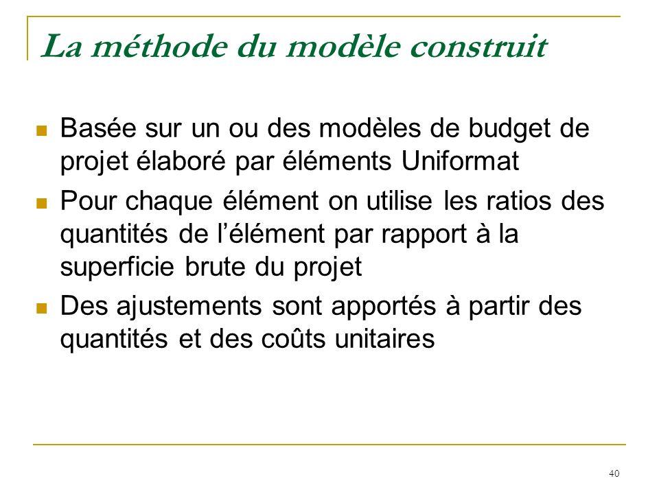 La méthode du modèle construit