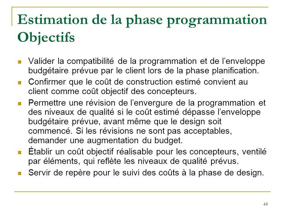 Estimation de la phase programmation Objectifs