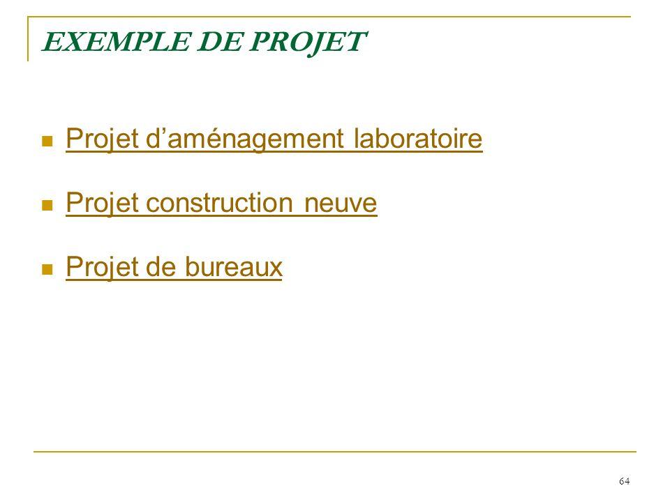 EXEMPLE DE PROJET Projet d'aménagement laboratoire