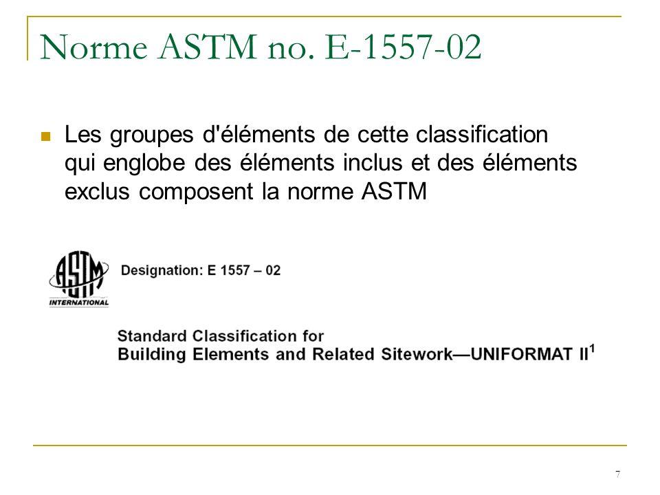 Norme ASTM no. E-1557-02