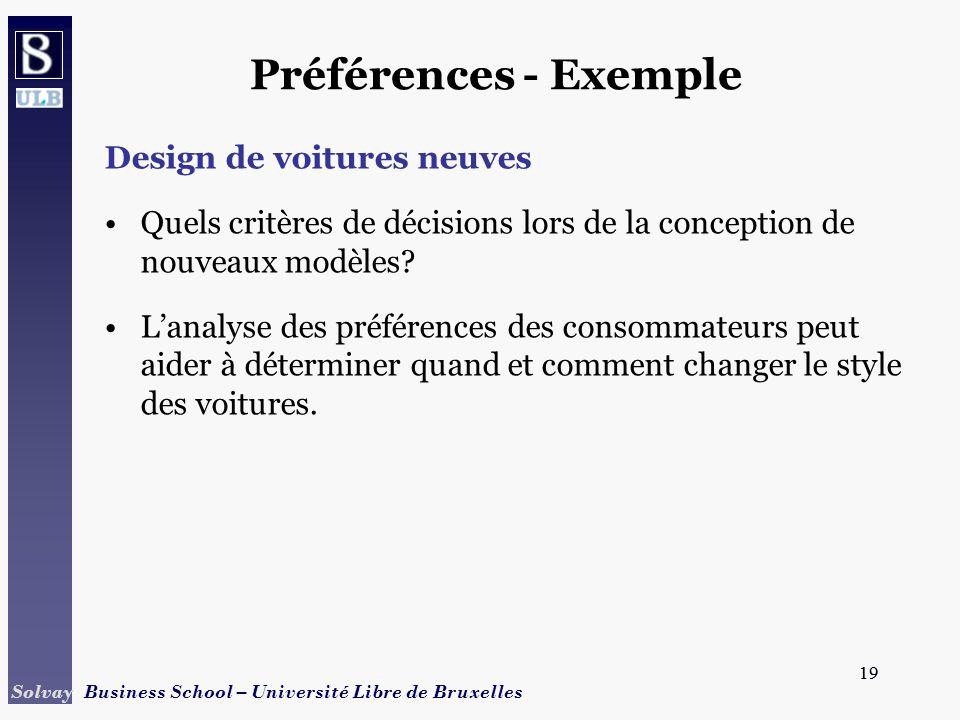 Préférences - Exemple Design de voitures neuves