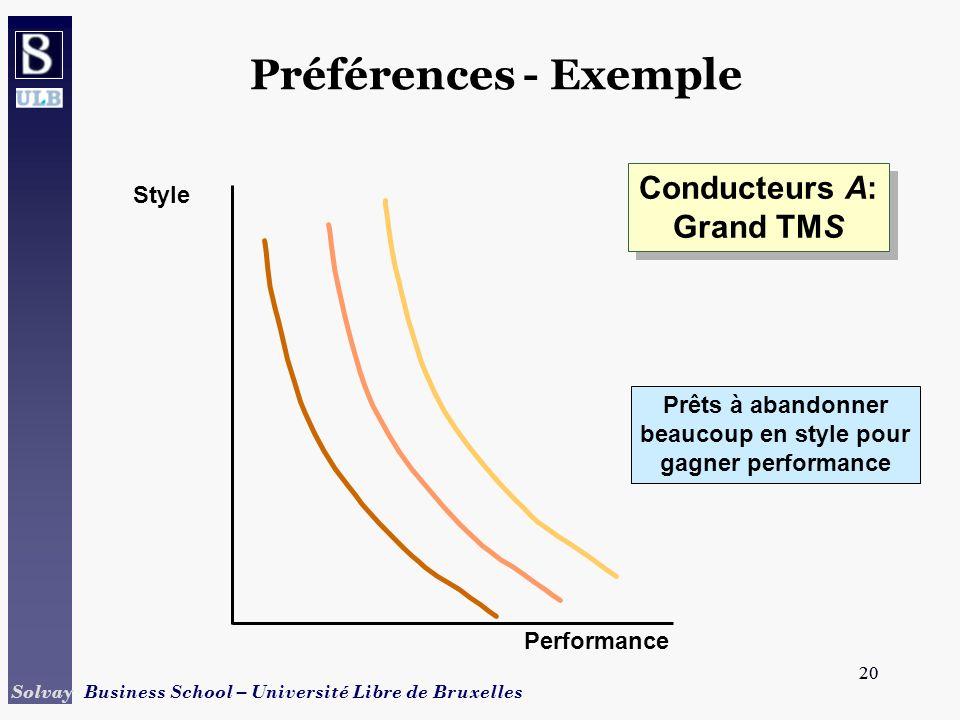 Préférences - Exemple Conducteurs A: Grand TMS Style