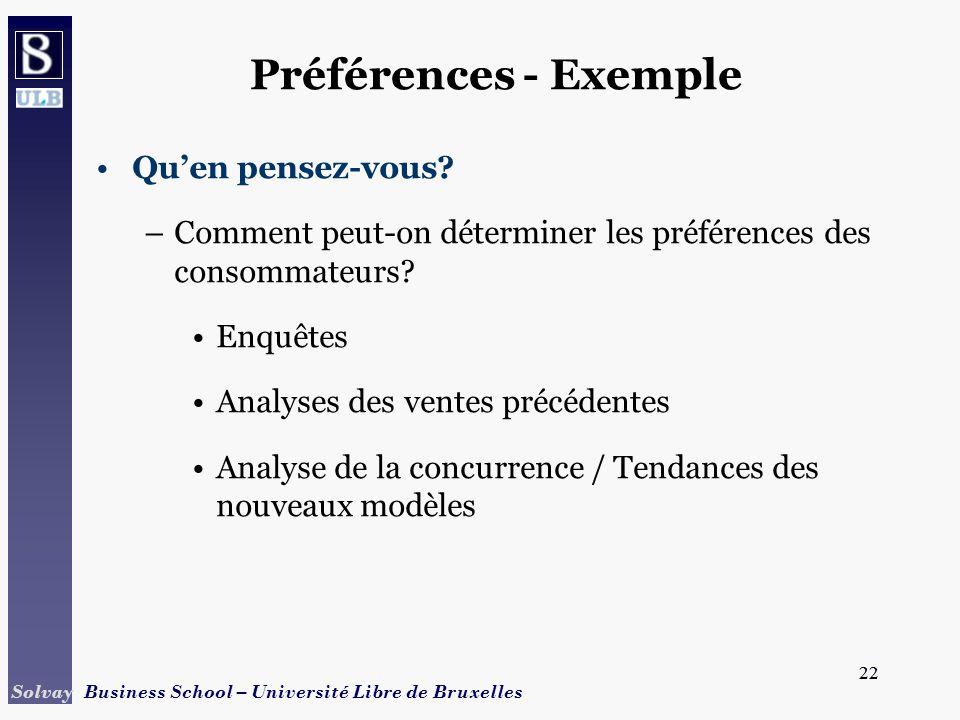 Préférences - Exemple Qu'en pensez-vous