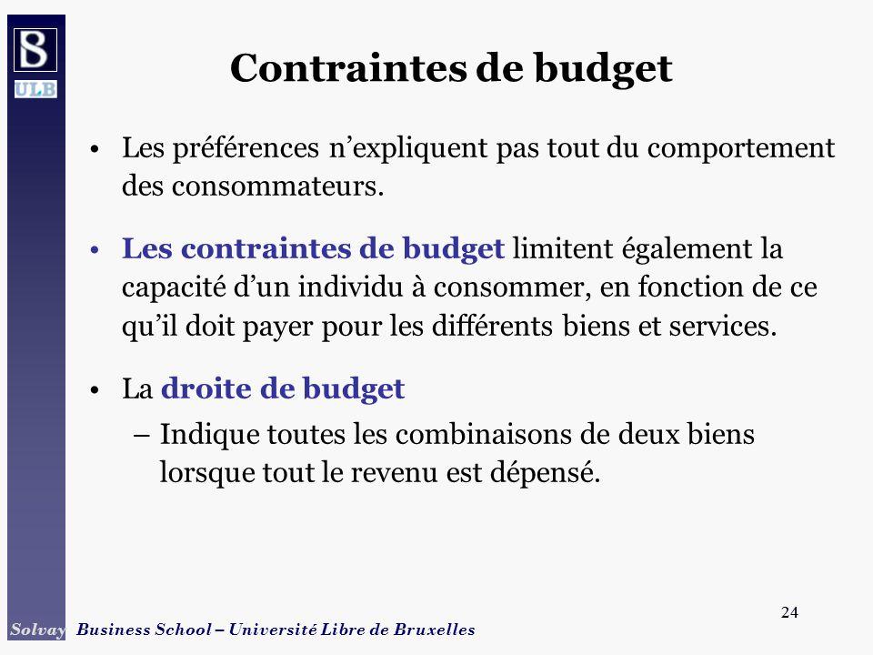 Contraintes de budget Les préférences n'expliquent pas tout du comportement des consommateurs.