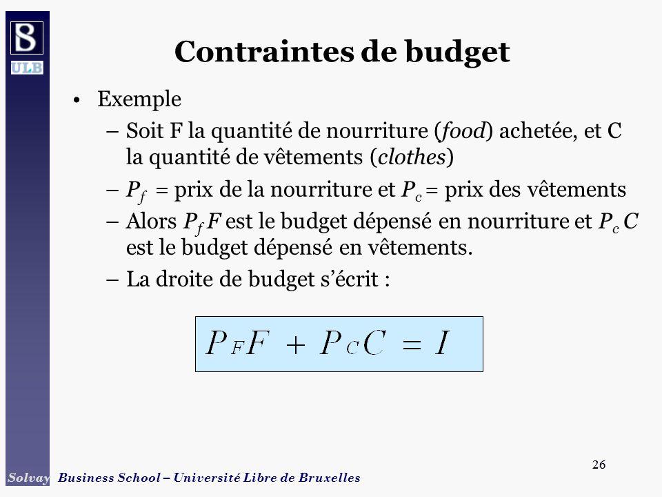 Contraintes de budget Exemple
