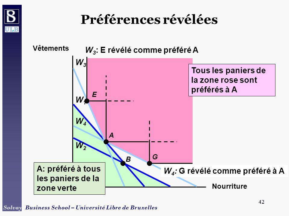 Préférences révélées W3: E révélé comme préféré A W3