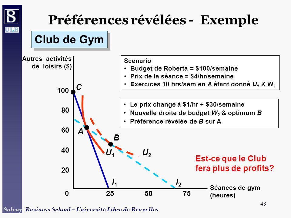 Préférences révélées - Exemple