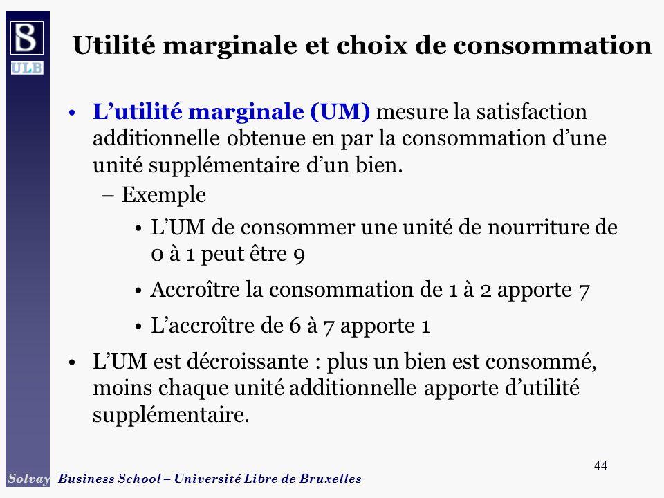 Utilité marginale et choix de consommation