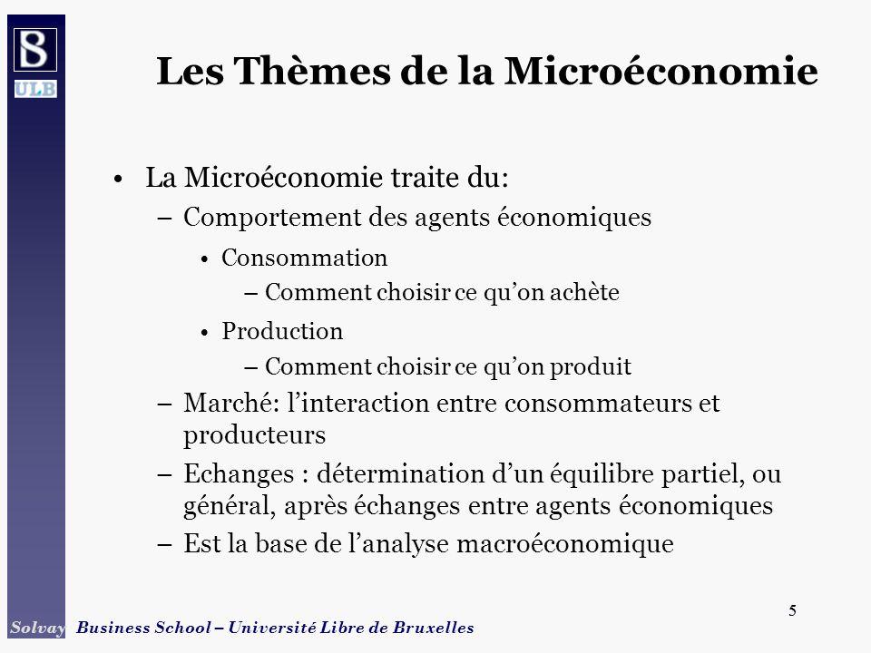 Les Thèmes de la Microéconomie
