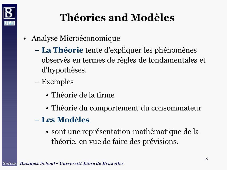 Théories and Modèles Analyse Microéconomique