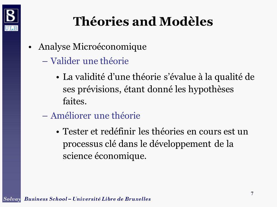 Théories and Modèles Analyse Microéconomique Valider une théorie