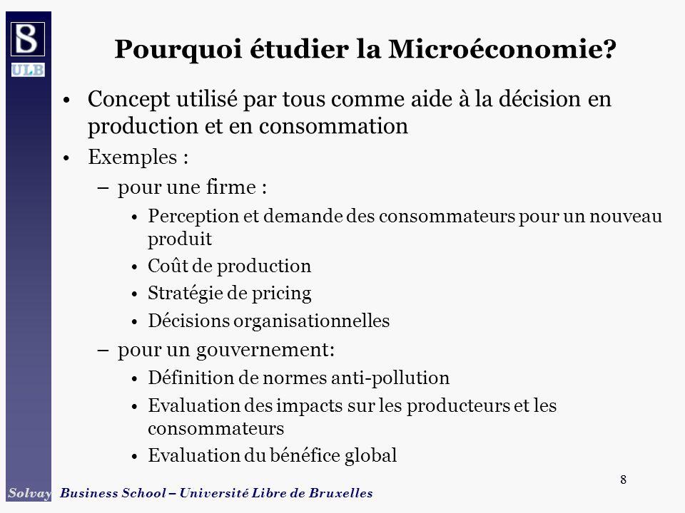 Pourquoi étudier la Microéconomie