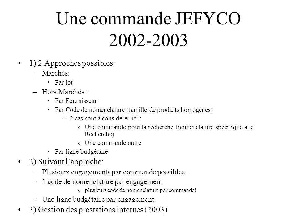 Une commande JEFYCO 2002-2003 1) 2 Approches possibles: